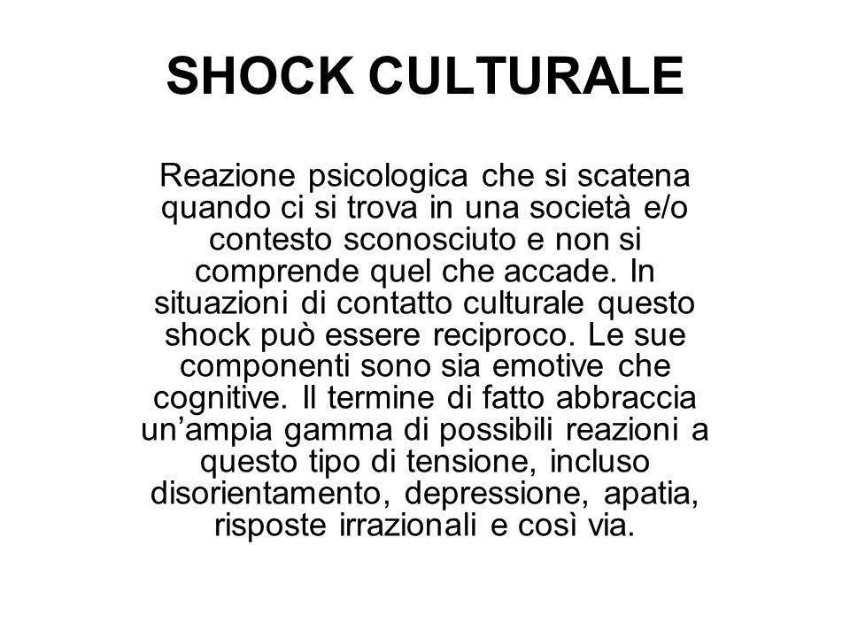 SHOCK CULTURALE Reazione psicologica che si scatena quando ci si trova in una società e/o contesto sconosciuto e non si comprende quel che accade. In
