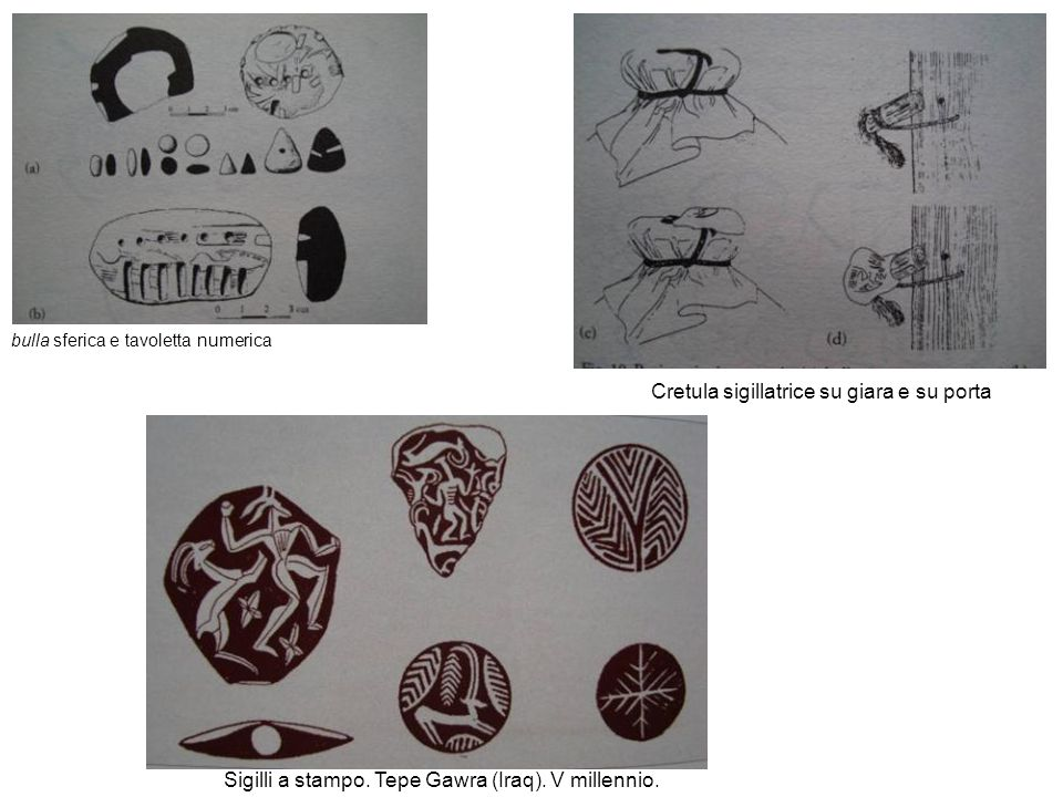 bulla sferica e tavoletta numerica Cretula sigillatrice su giara e su porta Sigilli a stampo. Tepe Gawra (Iraq). V millennio.