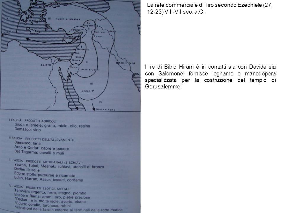 La rete commerciale di Tiro secondo Ezechiele (27, 12-23) VIII-VII sec. a.C. Il re di Biblo Hiram è in contatti sia con Davide sia con Salomone; forni