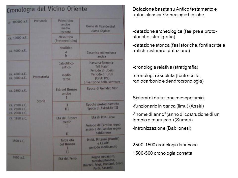 Datazione basata su Antico testamento e autori classici. Genealogie bibliche. -datazione archeologica (fasi pre e proto- storiche, stratigrafia) -data