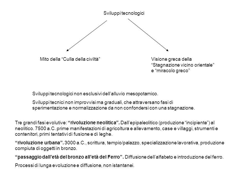 Sviluppi tecnologici Mito della Culla della civiltàVisione greca della Stagnazione vicino orientale e miracolo greco Sviluppi tecnologici non esclusiv