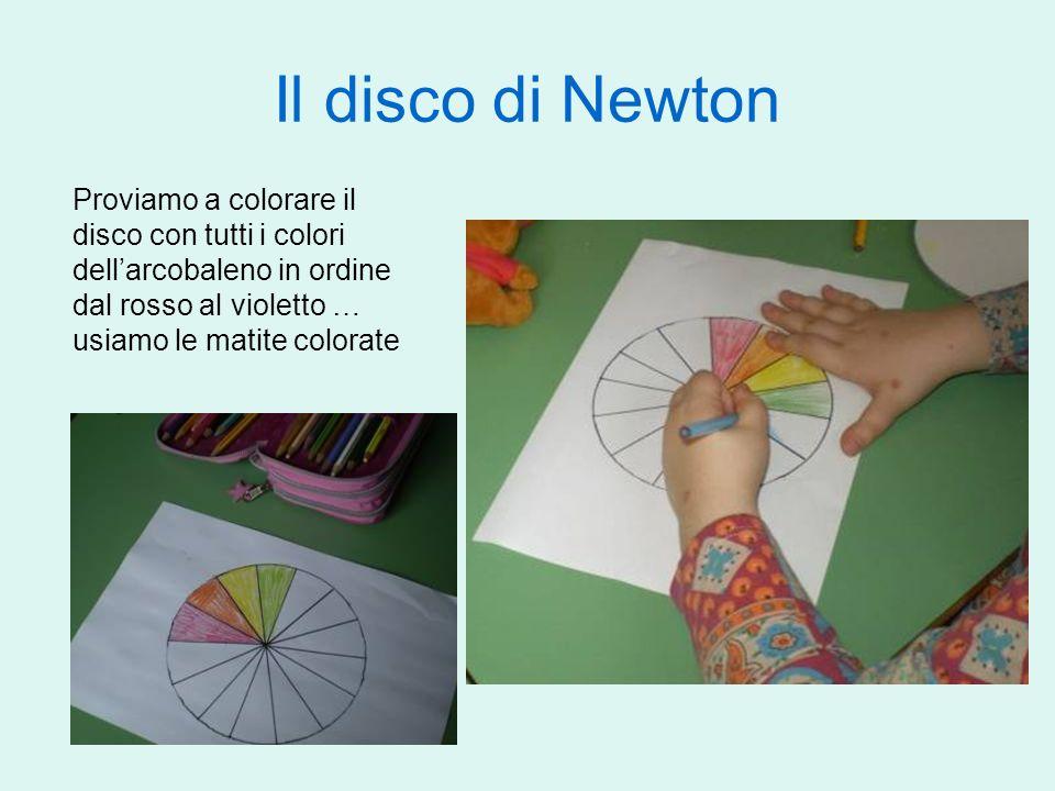 Il disco di Newton Proviamo a colorare il disco con tutti i colori dellarcobaleno in ordine dal rosso al violetto … usiamo le matite colorate