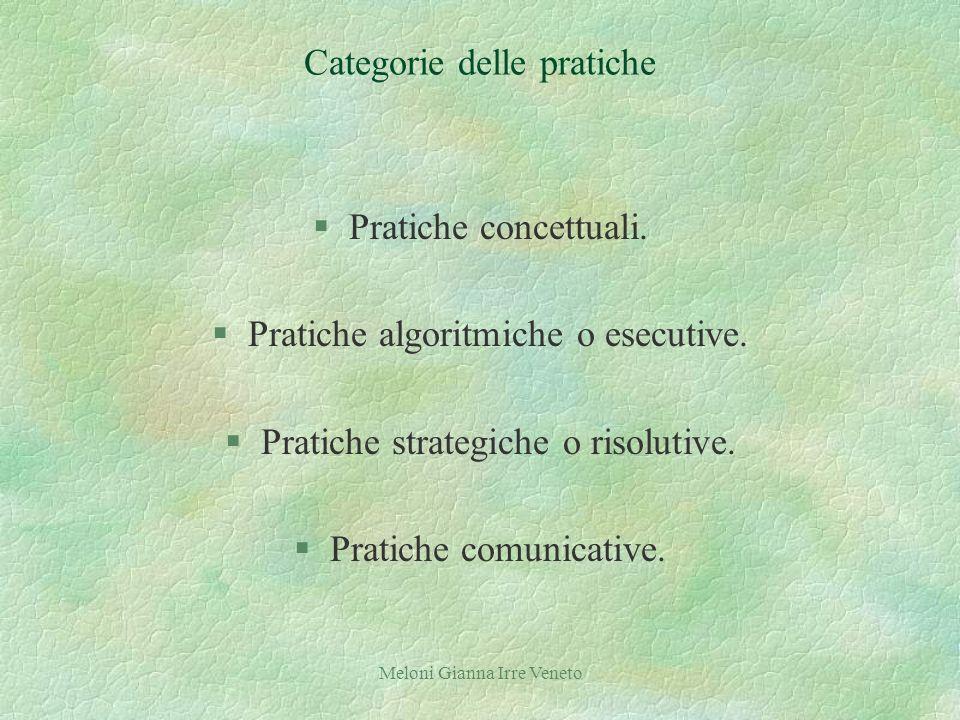 Meloni Gianna Irre Veneto Categorie delle pratiche §Pratiche concettuali.