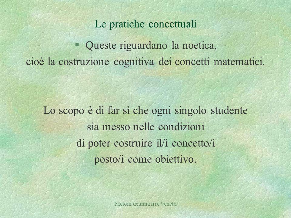 Meloni Gianna Irre Veneto Le pratiche concettuali §Queste riguardano la noetica, cioè la costruzione cognitiva dei concetti matematici.