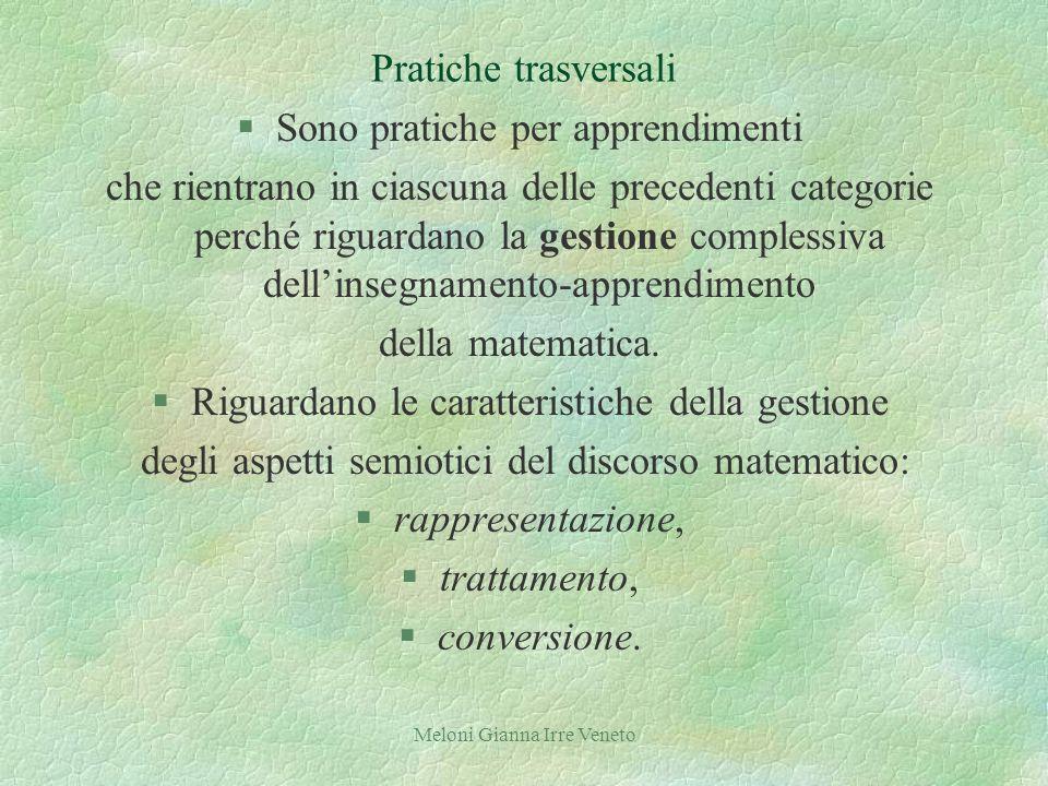 Meloni Gianna Irre Veneto Pratiche trasversali §Sono pratiche per apprendimenti che rientrano in ciascuna delle precedenti categorie perché riguardano la gestione complessiva dellinsegnamento-apprendimento della matematica.