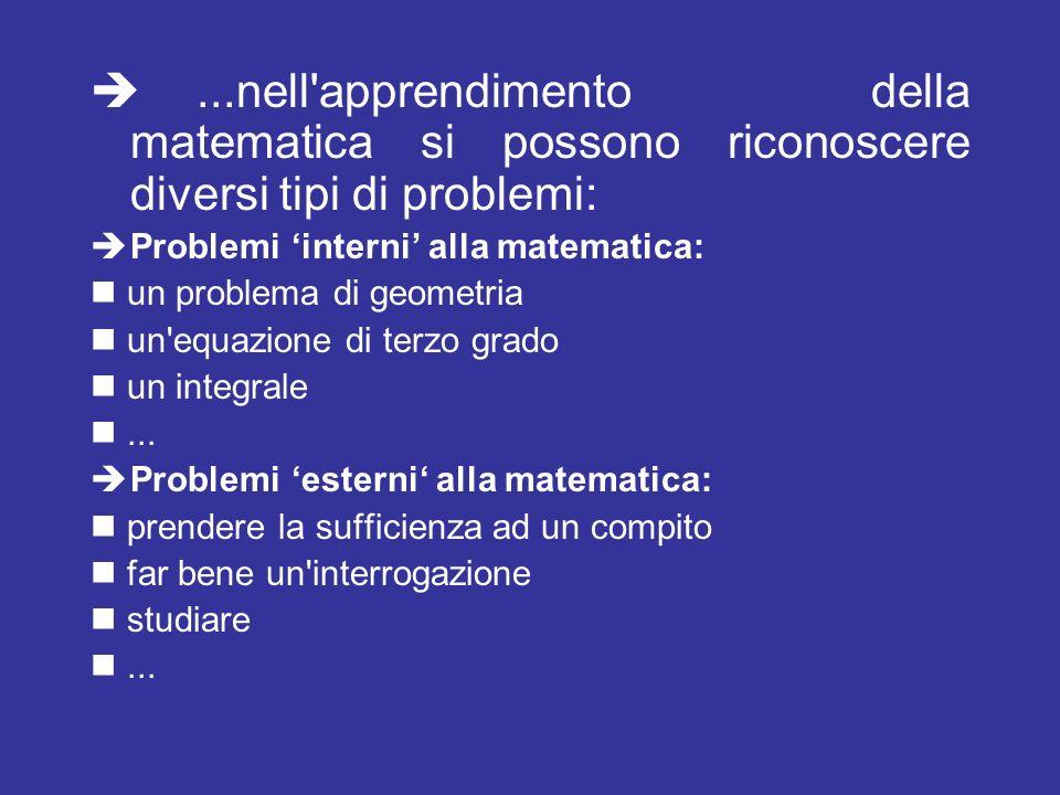 è...nell apprendimento della matematica si possono riconoscere diversi tipi di problemi: èProblemi interni alla matematica: un problema di geometria un equazione di terzo grado un integrale...