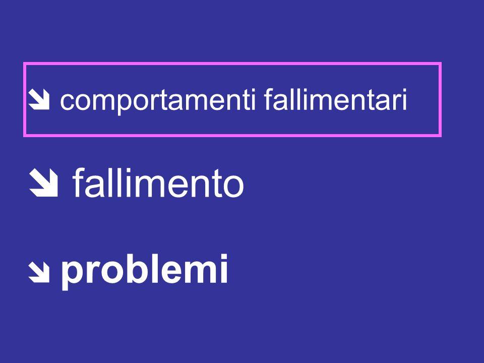 fallimento comportamenti fallimentari problemi