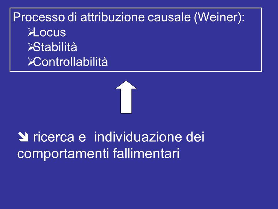 Processo di attribuzione causale (Weiner): Locus Stabilità Controllabilità