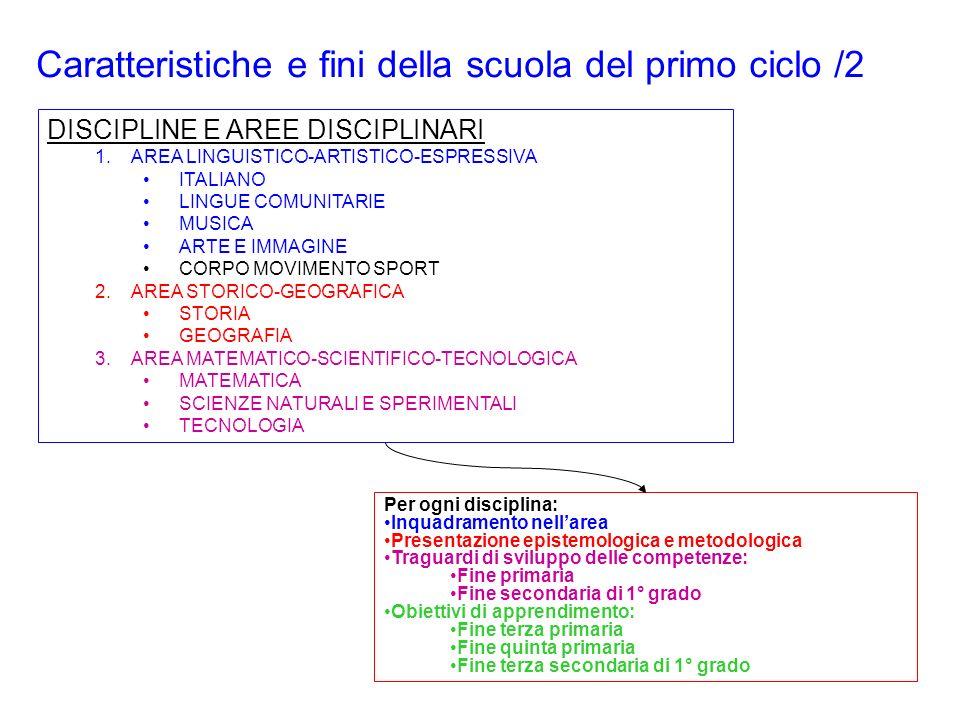 DISCIPLINE E AREE DISCIPLINARI 1.AREA LINGUISTICO-ARTISTICO-ESPRESSIVA ITALIANO LINGUE COMUNITARIE MUSICA ARTE E IMMAGINE CORPO MOVIMENTO SPORT 2.AREA