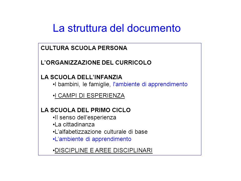 La struttura del documento CULTURA SCUOLA PERSONA LORGANIZZAZIONE DEL CURRICOLO LA SCUOLA DELLINFANZIA I bambini, le famiglie, l'ambiente di apprendim