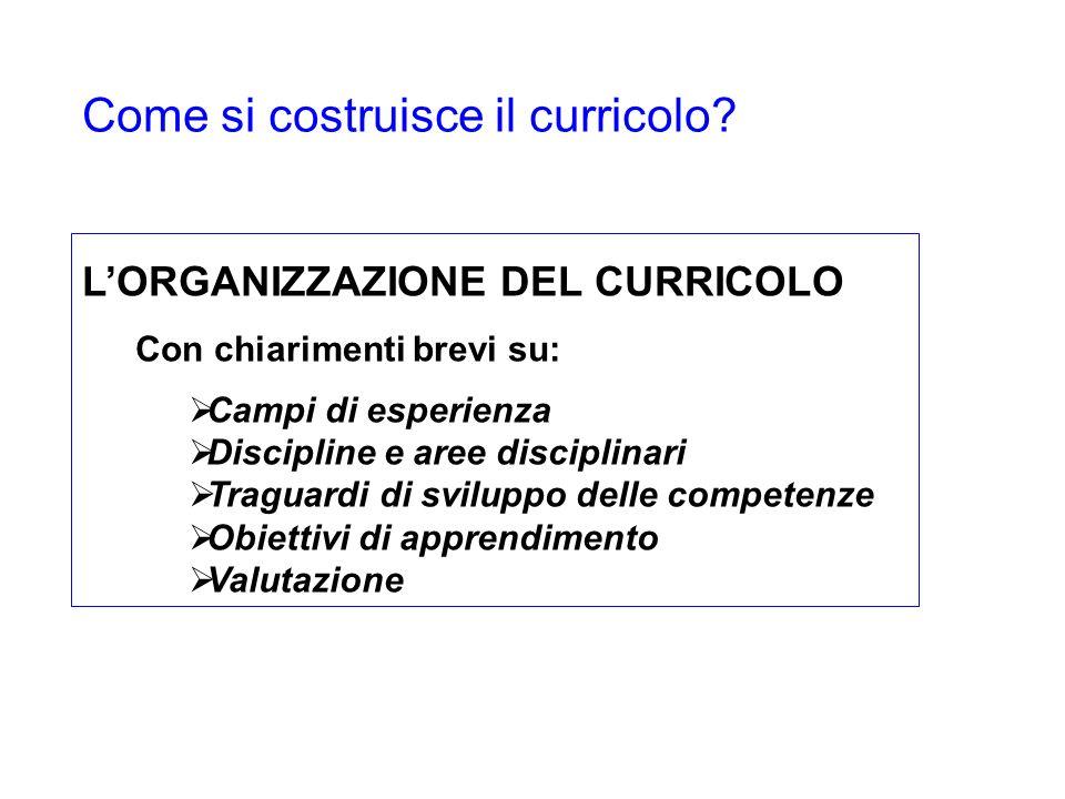 LORGANIZZAZIONE DEL CURRICOLO Con chiarimenti brevi su: Campi di esperienza Discipline e aree disciplinari Traguardi di sviluppo delle competenze Obie