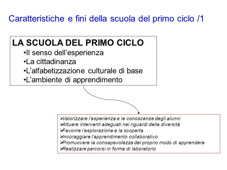 DISCIPLINE E AREE DISCIPLINARI 1.AREA LINGUISTICO-ARTISTICO-ESPRESSIVA ITALIANO LINGUE COMUNITARIE MUSICA ARTE E IMMAGINE CORPO MOVIMENTO SPORT 2.AREA STORICO-GEOGRAFICA STORIA GEOGRAFIA 3.AREA MATEMATICO-SCIENTIFICO-TECNOLOGICA MATEMATICA SCIENZE NATURALI E SPERIMENTALI TECNOLOGIA Caratteristiche e fini della scuola del primo ciclo /2 Per ogni disciplina: Inquadramento nellarea Presentazione epistemologica e metodologica Traguardi di sviluppo delle competenze: Fine primaria Fine secondaria di 1° grado Obiettivi di apprendimento: Fine terza primaria Fine quinta primaria Fine terza secondaria di 1° grado
