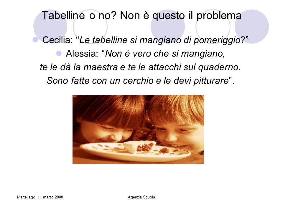 Martellago, 11 marzo 2008Agenzia Scuola Tabelline o no.