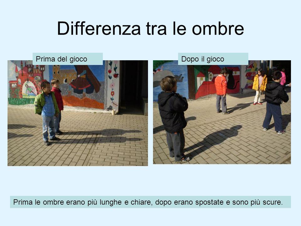 Differenza tra le ombre Prima le ombre erano più lunghe e chiare, dopo erano spostate e sono più scure. Prima del giocoDopo il gioco