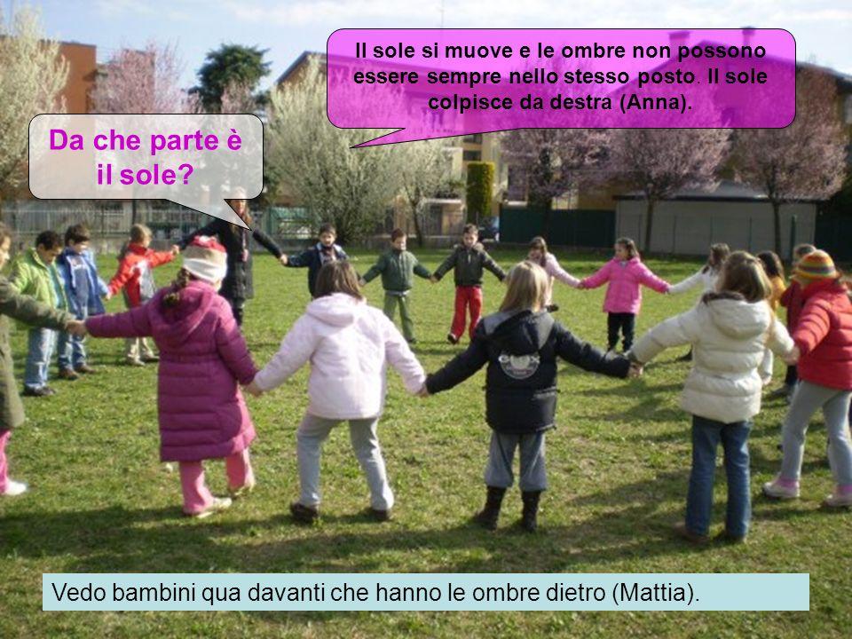 Vedo bambini qua davanti che hanno le ombre dietro (Mattia). Il sole si muove e le ombre non possono essere sempre nello stesso posto. Il sole colpisc