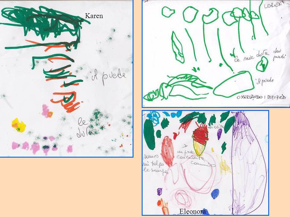 Andiamo in giardino a osservare una copia delle opere di K.Haring Come sono messi gli omini .