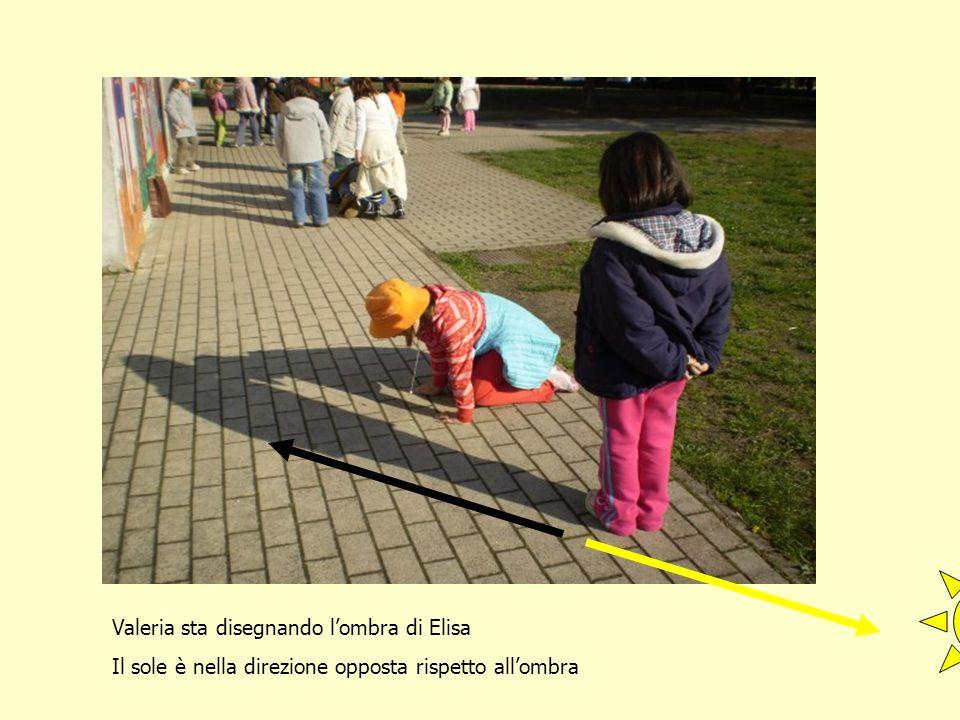 Valeria sta disegnando lombra di Elisa Il sole è nella direzione opposta rispetto allombra