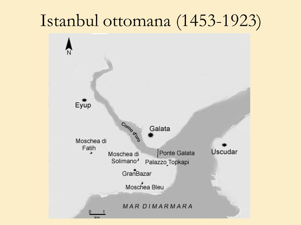 Istanbul ottomana (1453-1923)