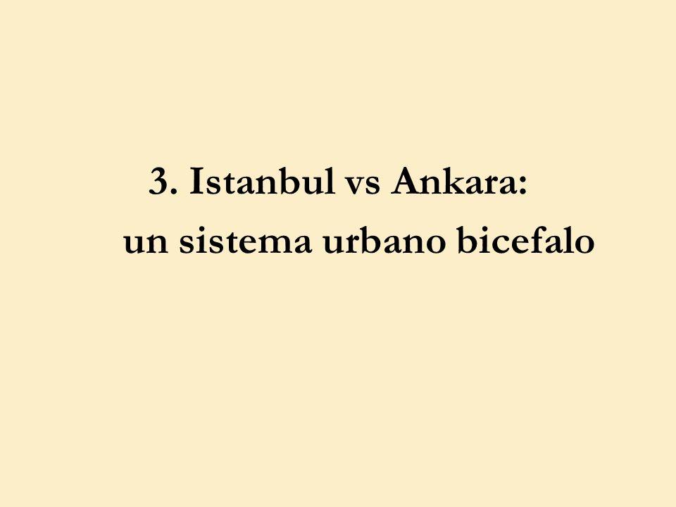 3. Istanbul vs Ankara: un sistema urbano bicefalo