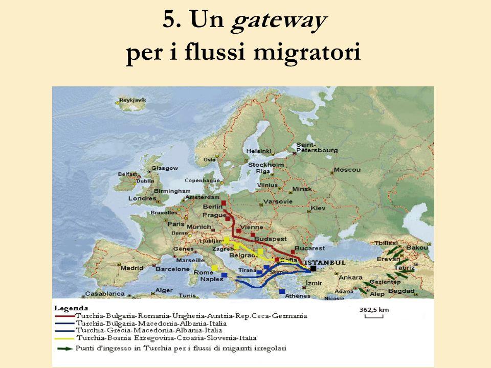 5. Un gateway per i flussi migratori