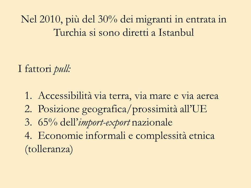 I fattori pull: 1. Accessibilità via terra, via mare e via aerea 2. Posizione geografica/prossimità allUE 3. 65% dellimport-export nazionale 4. Econom