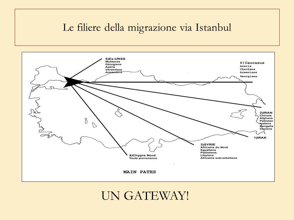 Le filiere della migrazione via Istanbul UN GATEWAY!