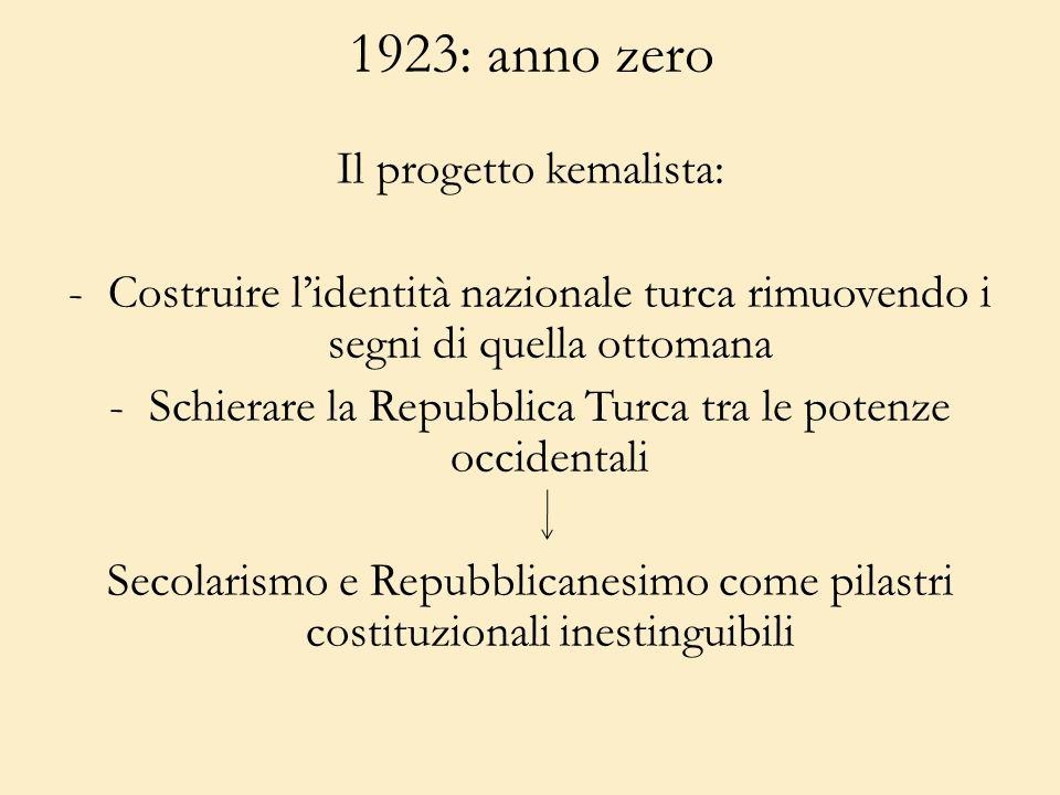 1923: anno zero Il progetto kemalista: -Costruire lidentità nazionale turca rimuovendo i segni di quella ottomana -Schierare la Repubblica Turca tra le potenze occidentali Secolarismo e Repubblicanesimo come pilastri costituzionali inestinguibili