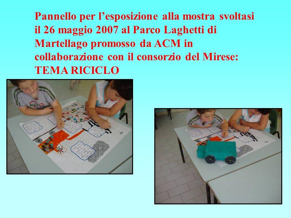 Pannello per lesposizione alla mostra svoltasi il 26 maggio 2007 al Parco Laghetti di Martellago promosso da ACM in collaborazione con il consorzio de