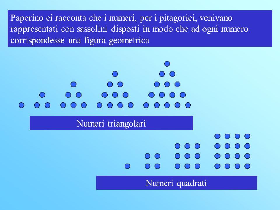 Paperino ci racconta che i numeri, per i pitagorici, venivano rappresentati con sassolini disposti in modo che ad ogni numero corrispondesse una figura geometrica Numeri triangolari Numeri quadrati