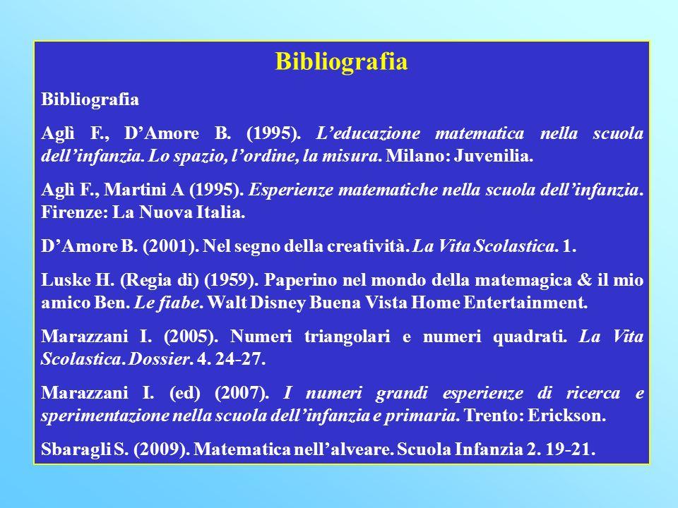 Bibliografia Aglì F., DAmore B.(1995). Leducazione matematica nella scuola dellinfanzia.