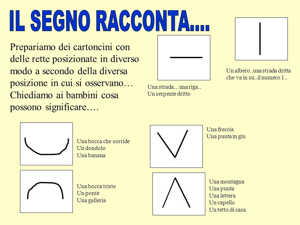 Prepariamo dei cartoncini con delle rette posizionate in diverso modo a secondo della diversa posizione in cui si osservano… Chiediamo ai bambini cosa