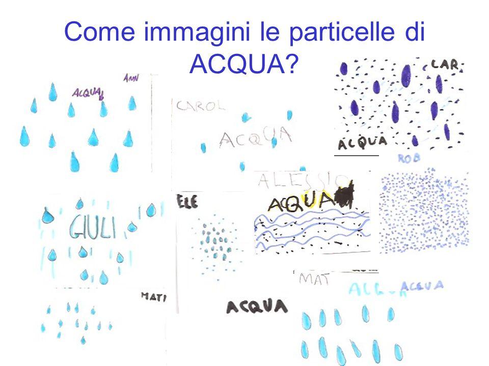 Come immagini le particelle di ACQUA?