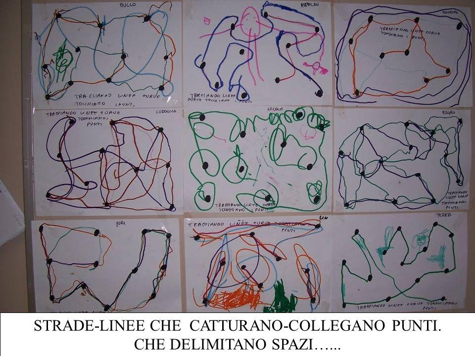 STRADE-LINEE CHE CATTURANO-COLLEGANO PUNTI. CHE DELIMITANO SPAZI…...