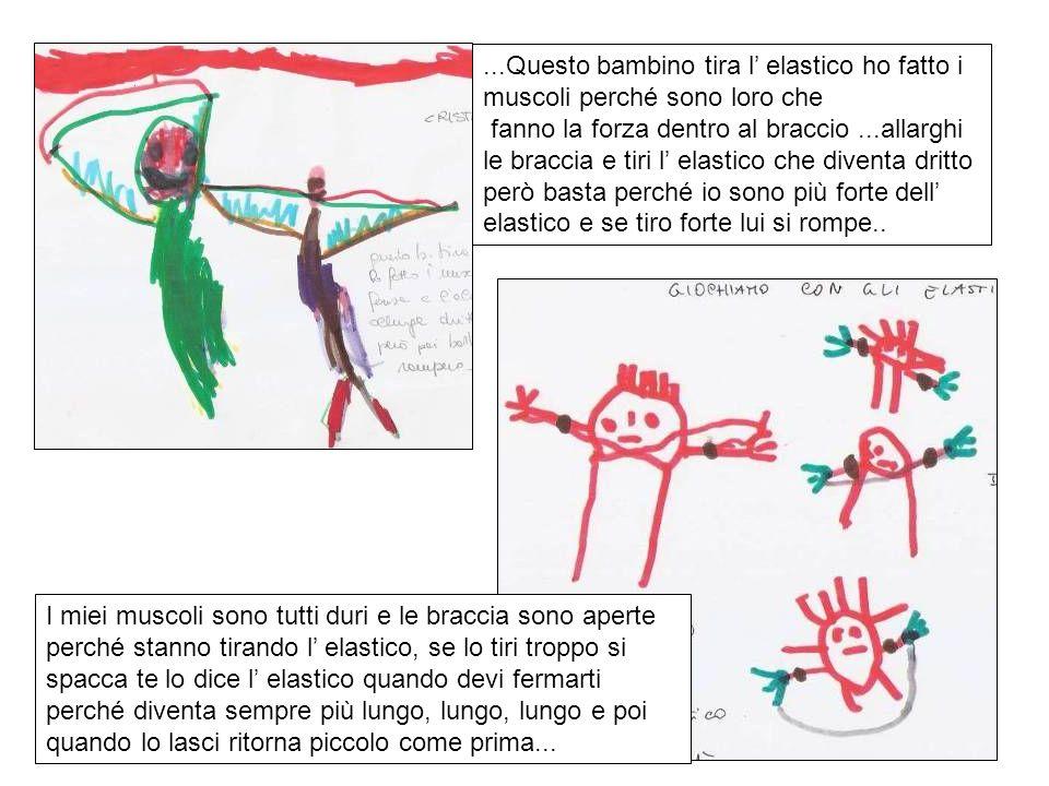 ...Questo bambino tira l elastico ho fatto i muscoli perché sono loro che fanno la forza dentro al braccio...allarghi le braccia e tiri l elastico che