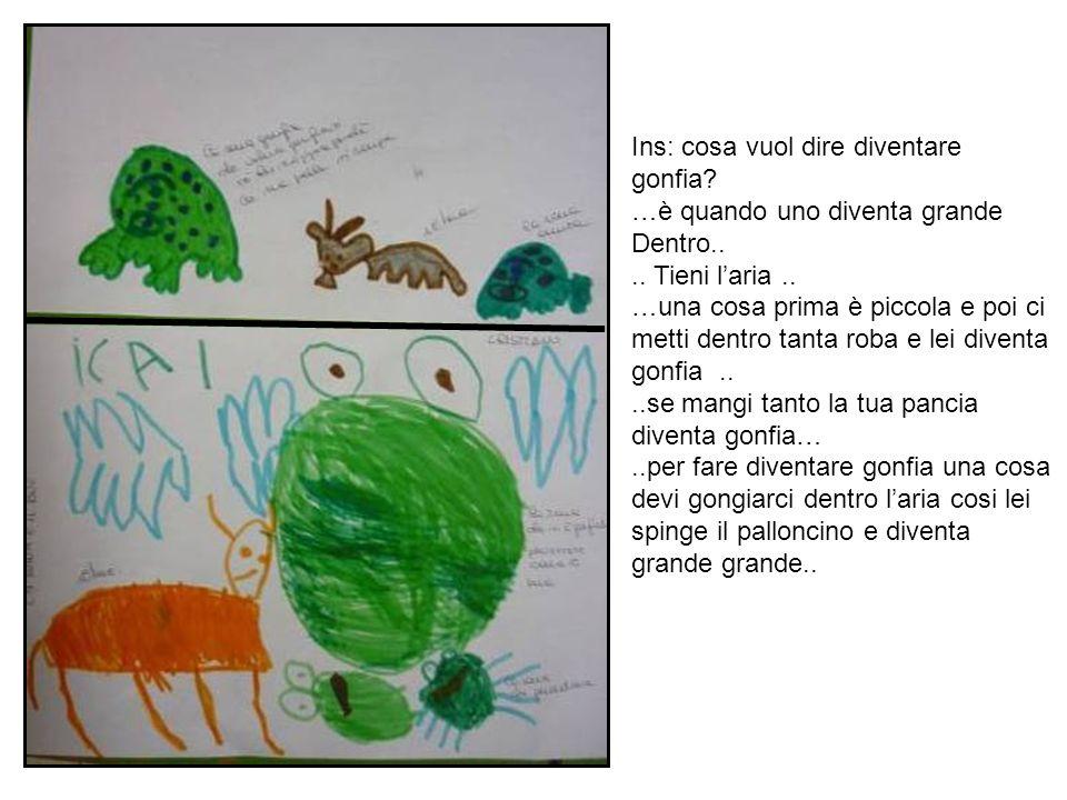 …Abbiamo letto la storia della rana che si gonfia per diventare come il bue..