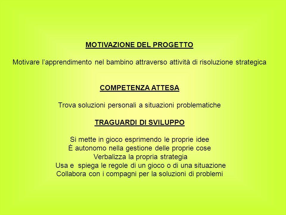 MOTIVAZIONE DEL PROGETTO Motivare lapprendimento nel bambino attraverso attività di risoluzione strategica COMPETENZA ATTESA Trova soluzioni personali