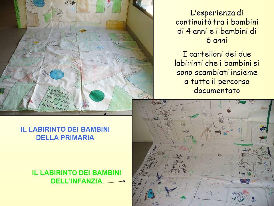 Lesperienza di continuità tra i bambini di 4 anni e i bambini di 6 anni I cartelloni dei due labirinti che i bambini si sono scambiati insieme a tutto il percorso documentato IL LABIRINTO DEI BAMBINI DELLA PRIMARIA IL LABIRINTO DEI BAMBINI DELLINFANZIA