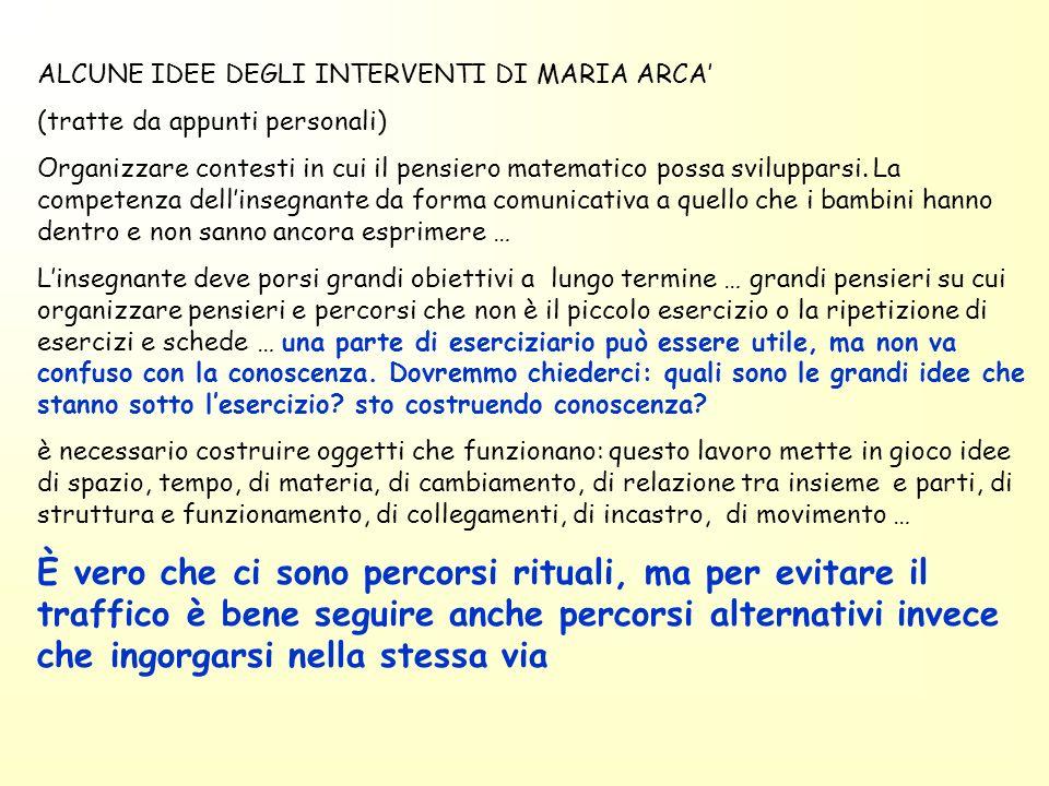 ALCUNE IDEE DEGLI INTERVENTI DI MARIA ARCA (tratte da appunti personali) Organizzare contesti in cui il pensiero matematico possa svilupparsi.