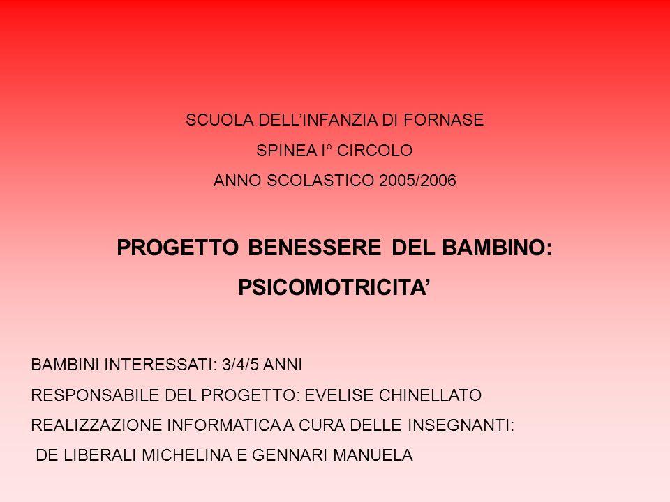 SCUOLA DELLINFANZIA DI FORNASE SPINEA I° CIRCOLO ANNO SCOLASTICO 2005/2006 PROGETTO BENESSERE DEL BAMBINO: PSICOMOTRICITA BAMBINI INTERESSATI: 3/4/5 A