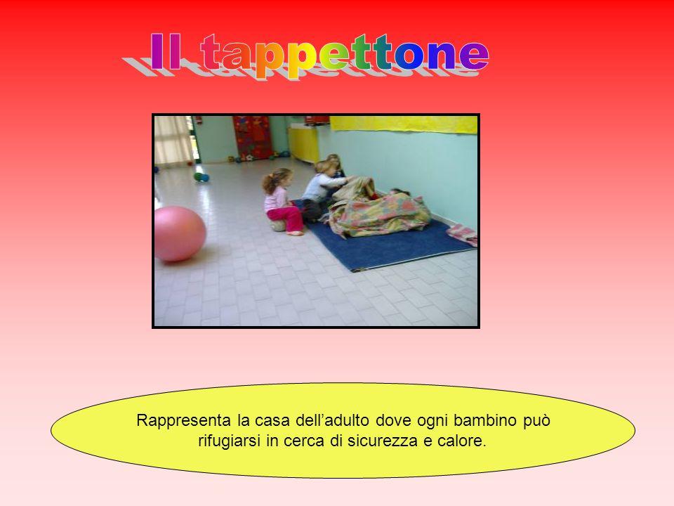 Rappresenta la casa delladulto dove ogni bambino può rifugiarsi in cerca di sicurezza e calore.