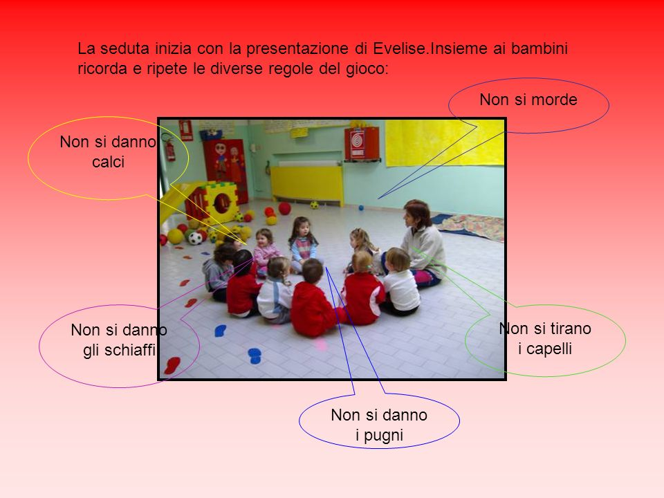 La seduta inizia con la presentazione di Evelise.Insieme ai bambini ricorda e ripete le diverse regole del gioco: Non si danno calci Non si danno gli