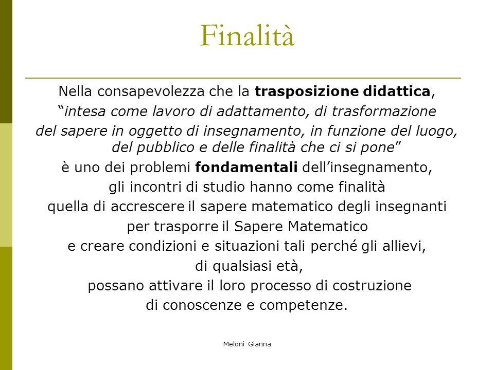 Meloni Gianna La trasposizione didattica Sappiamo che la trasposizione didattica è la trasformazione del Sapere matematico in sapere da insegnare.