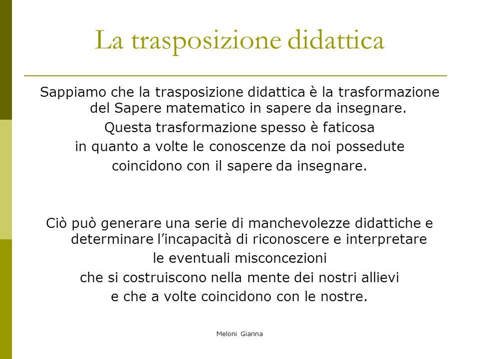 Meloni Gianna La trasposizione didattica Sappiamo che la trasposizione didattica è la trasformazione del Sapere matematico in sapere da insegnare. Que