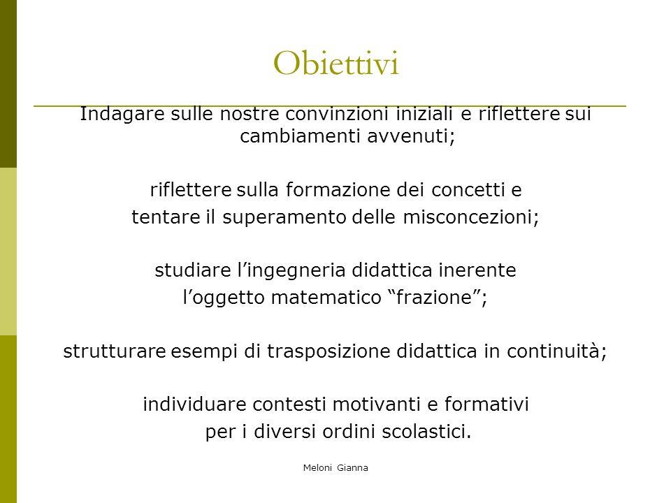 Meloni Gianna Obiettivi Indagare sulle nostre convinzioni iniziali e riflettere sui cambiamenti avvenuti; riflettere sulla formazione dei concetti e t
