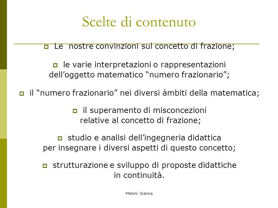 Meloni Gianna Scelte di contenuto Le nostre convinzioni sul concetto di frazione; le varie interpretazioni o rappresentazioni delloggetto matematico n