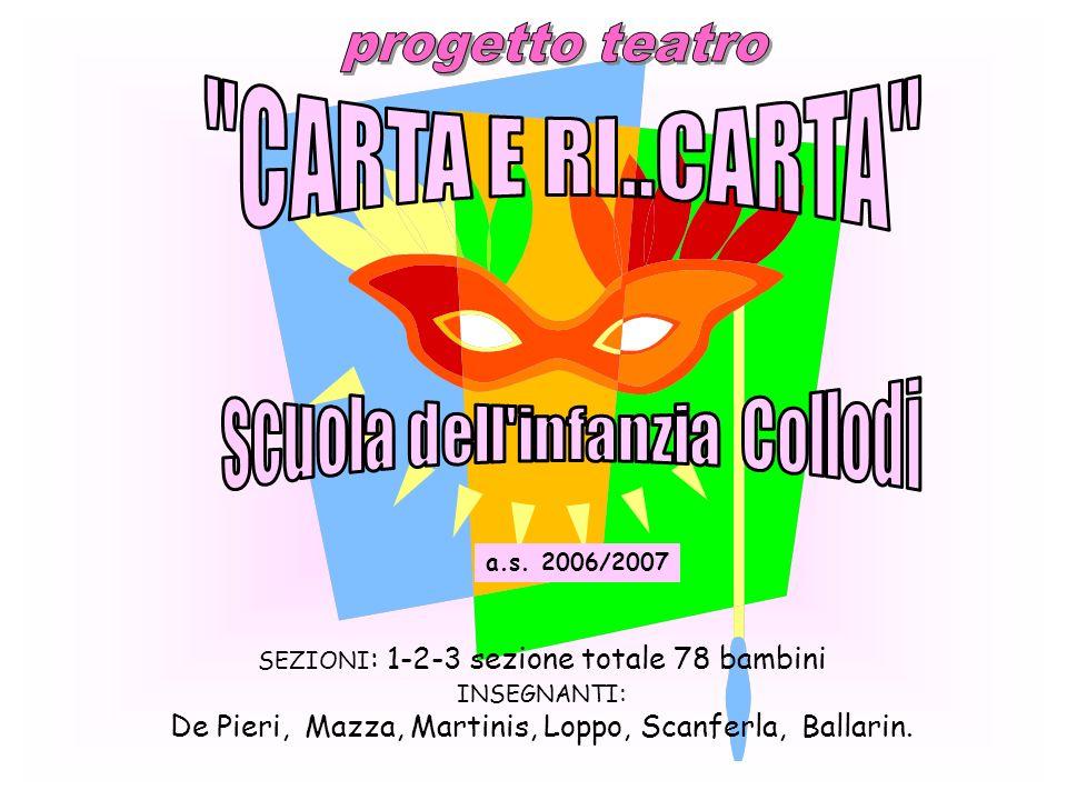 SEZIONI : 1-2-3 sezione totale 78 bambini INSEGNANTI : De Pieri, Mazza, Martinis, Loppo, Scanferla, Ballarin.