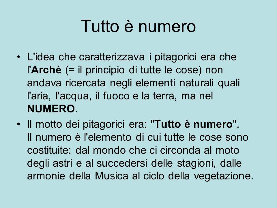 Tutto è numero L'idea che caratterizzava i pitagorici era che l'Archè (= il principio di tutte le cose) non andava ricercata negli elementi naturali q