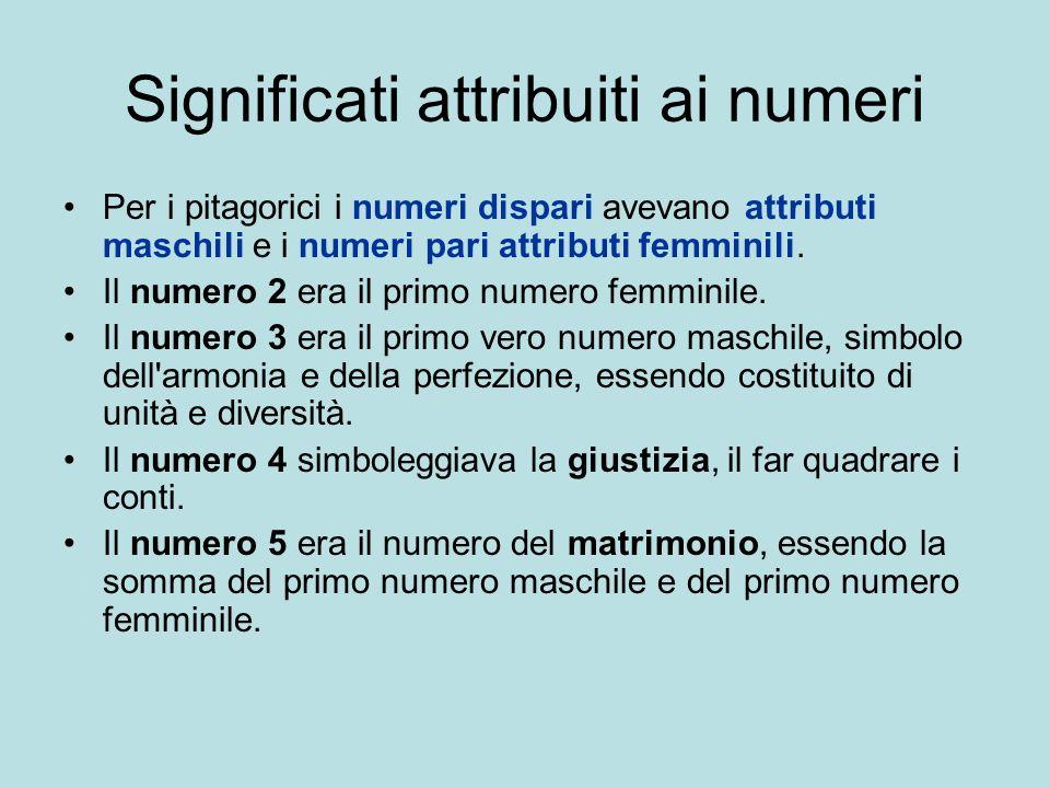 Significati attribuiti ai numeri Per i pitagorici i numeri dispari avevano attributi maschili e i numeri pari attributi femminili. Il numero 2 era il