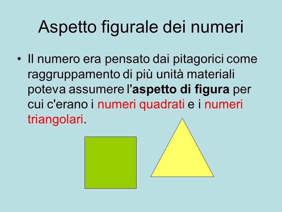 Aspetto figurale dei numeri Il numero era pensato dai pitagorici come raggruppamento di più unità materiali poteva assumere l'aspetto di figura per cu