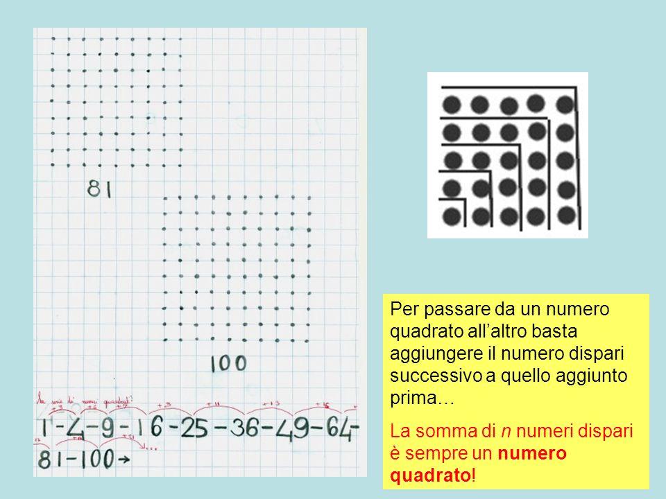Per passare da un numero quadrato allaltro basta aggiungere il numero dispari successivo a quello aggiunto prima… La somma di n numeri dispari è sempr